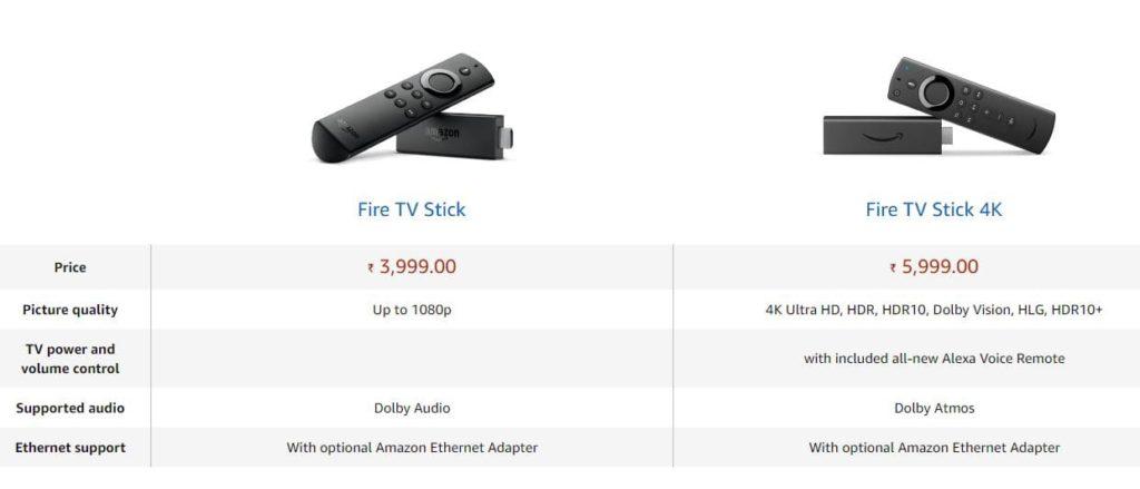 Amazon Fire TV stick vs Amazon Fire TV stick 4k India